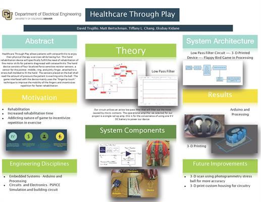 Electrical engineering Healthcare through play poster