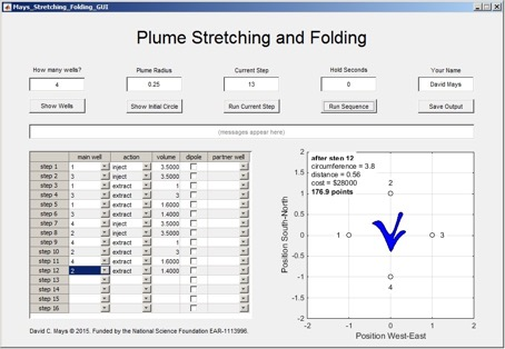 Plume stretching GUI
